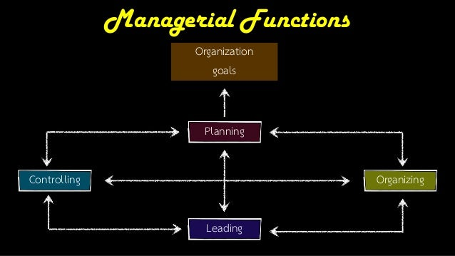 Management skill and Function Matrix Planning Organizing Leading Controlling Acquiring power ✔ ✔ Active listening ✔ ✔ Budg...