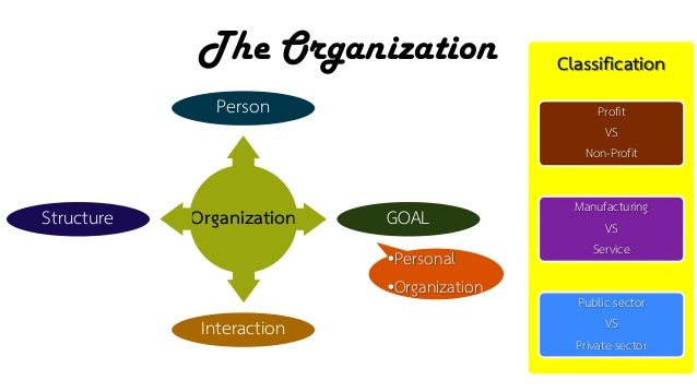 Managerial ability • Leadership • Oral Communication and Presentation skill • Written Communication • Planning and Organiz...