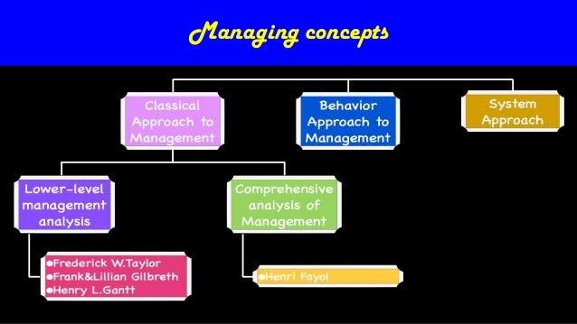 The Behavior Approach พนักงำนต้องกำรอะไรจำกกำรทำงำน ทำอย่ำงไรให้เกิดควำมร่วมมือและให้คำมั่น ในกำรทำงำนให้สำเร็จ ทำอย่ำงไรจ...