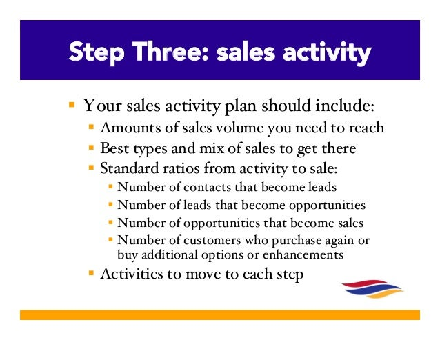creating a successful sales plan slideshare edition