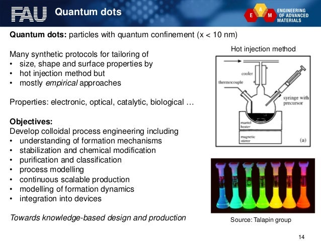 cds quantum dots synthesis and optical properties Studies on optical properties of cds 2011 international conference on nanomaterials, synthesis studies on optical properties of cds/zno quantum dots.