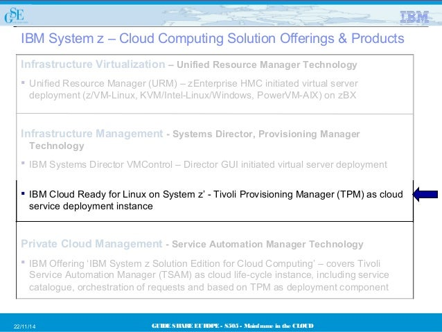 S504 Mainframe And Cloud  And Cics  Arnold