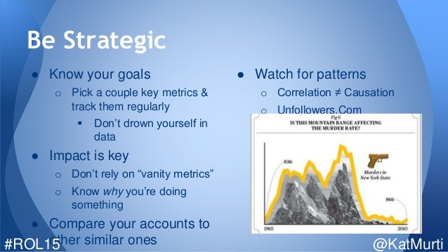 Messaging to the Masses with Kat Murti Slide 3