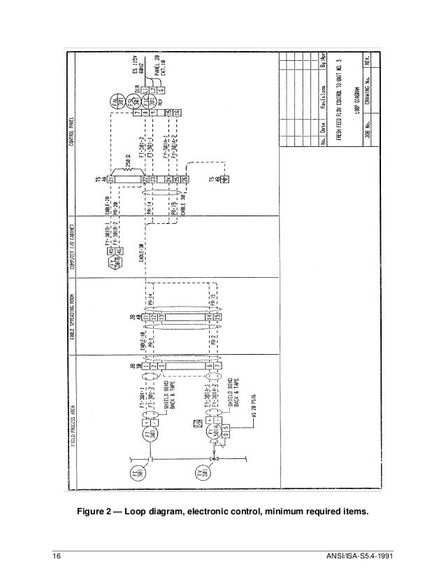 related with logic diagram isa 5 2