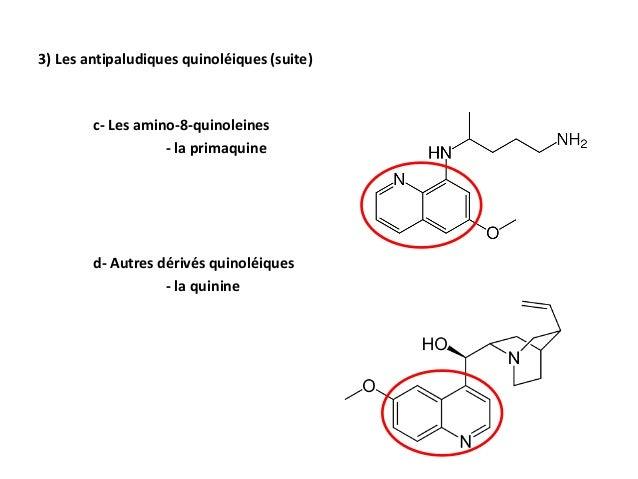 Médicaments antipaludiques quinoléiques et les marqueurs