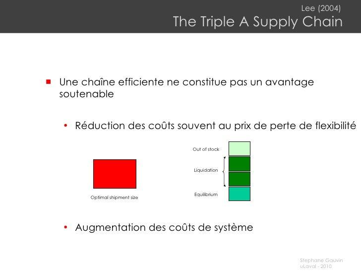 Lee (2004)   The Triple A Supply Chain <ul><li>Une chaîne efficiente ne constitue pas un avantage soutenable </li></ul><ul...