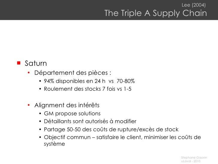 Lee (2004)   The Triple A Supply Chain <ul><li>Saturn </li></ul><ul><ul><li>D épartement des pièces : </li></ul></ul><ul><...