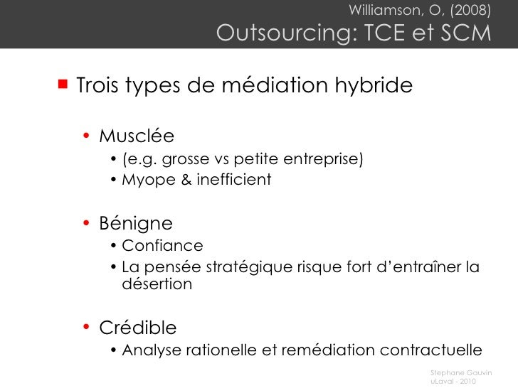 Williamson, O, (2008) Outsourcing: TCE et SCM <ul><li>Trois types de médiation hybride </li></ul><ul><ul><li>M usclée </li...