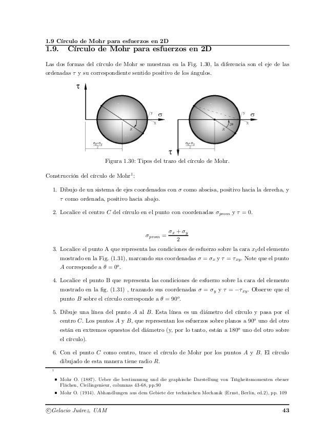 1.9 Círculo de Mohr para esfuerzos en 2D 1.9. Círculo de Mohr para esfuerzos en 2D Las dos formas del círculo de Mohr se m...