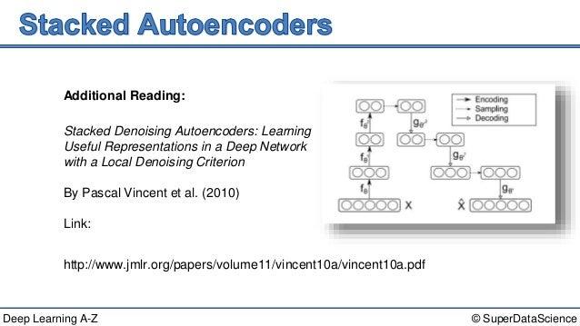 Deep Learning A-Z™: AutoEncoders - Module 6