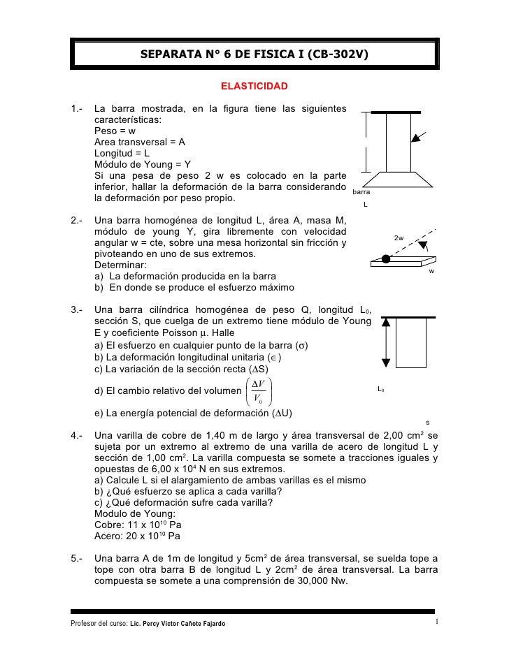 SEPARATA N° 6 DE FISICA I (CB-302V)                                                    ELASTICIDAD  1.-    La barra mostra...