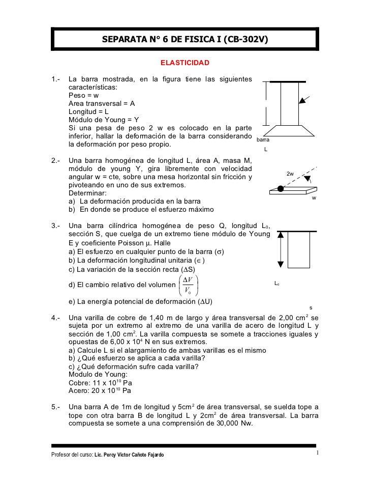 SEPARATA N° 6 DE FISICA I (CB-302V)                                                  ELASTICIDAD1.-    La barra mostrada, ...