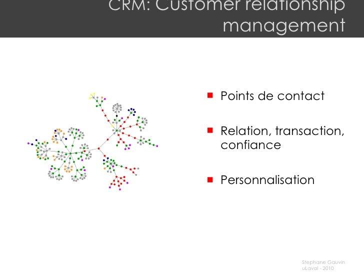 CRM:  Customer relationship management <ul><li>Points de contact </li></ul><ul><li>Relation, transaction, confiance </li><...