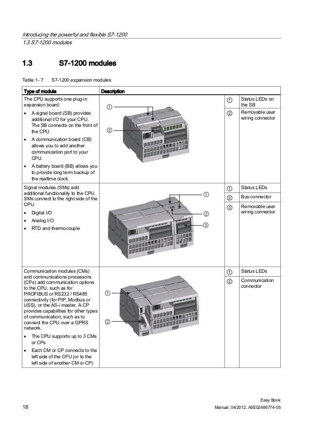 simatic s71200 easily adapted to suit your needs easy book enus 18 638?cbd1371175138 siemens 1200 plc wiring diagram efcaviation com siemens sm 1231 wiring diagram at creativeand.co