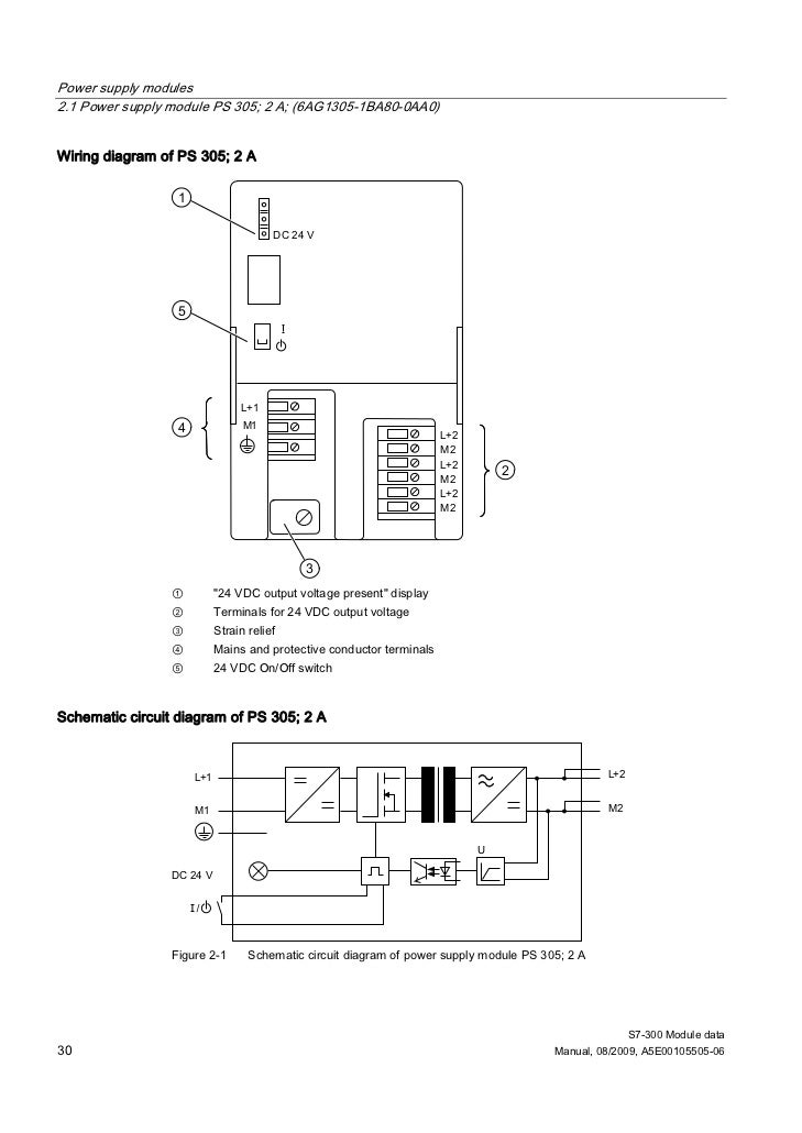 PLC S7- 300 module data_manual_en-us_en-us
