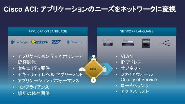 【Cisco Data Center Forum 2015】 データ センター ネットワークの動向と Cisco ACI の戦略
