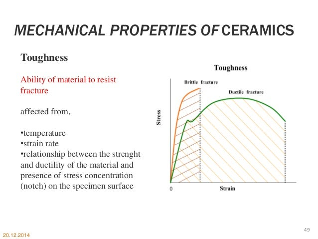 electrical properties of ceramic materials Processing technology to improve the electrical properties of glass ceramic circuit boards  the extent to which a material can be penetrated by electrical fields is referred to as its .