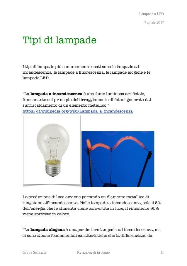 Tipi Di Lampade A Led.Il Futuro Dell Illuminazione Ecosostenibile E Nel Led