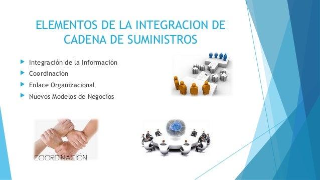 ELEMENTOS DE LA INTEGRACION DE CADENA DE SUMINISTROS  Integración de la Información  Coordinación  Enlace Organizaciona...