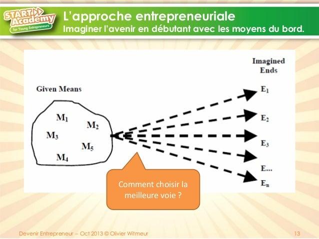L'approche entrepreneuriale  Imaginer l'avenir en débutant avec les moyens du bord.  Comment choisir la meilleure voie ?  ...