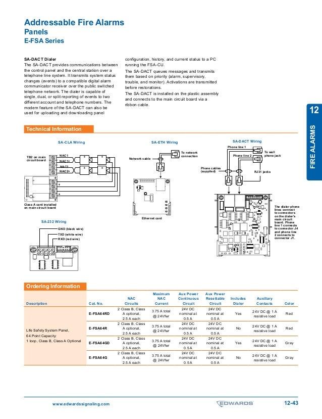Enjoyable Dact Wiring Diagram Electronic Schematics Collections Wiring Database Gramgelartorg