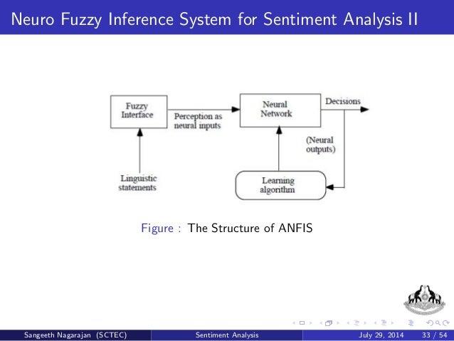 Sentiment Analysis Using Hybrid Structure of Machine