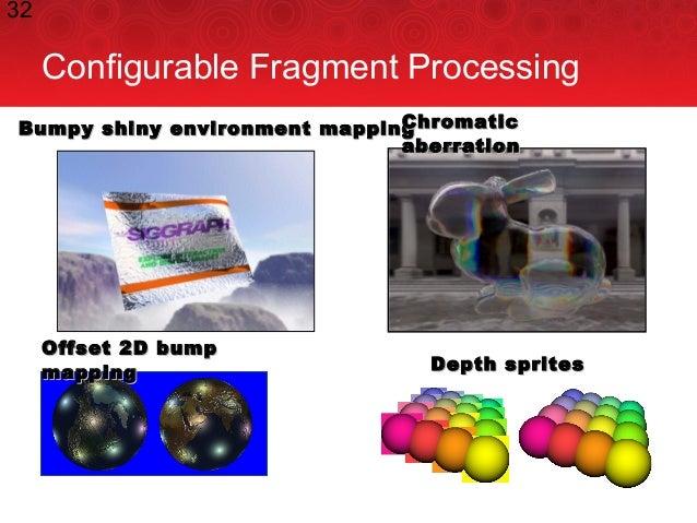 32 Configurable Fragment Processing Bumpy