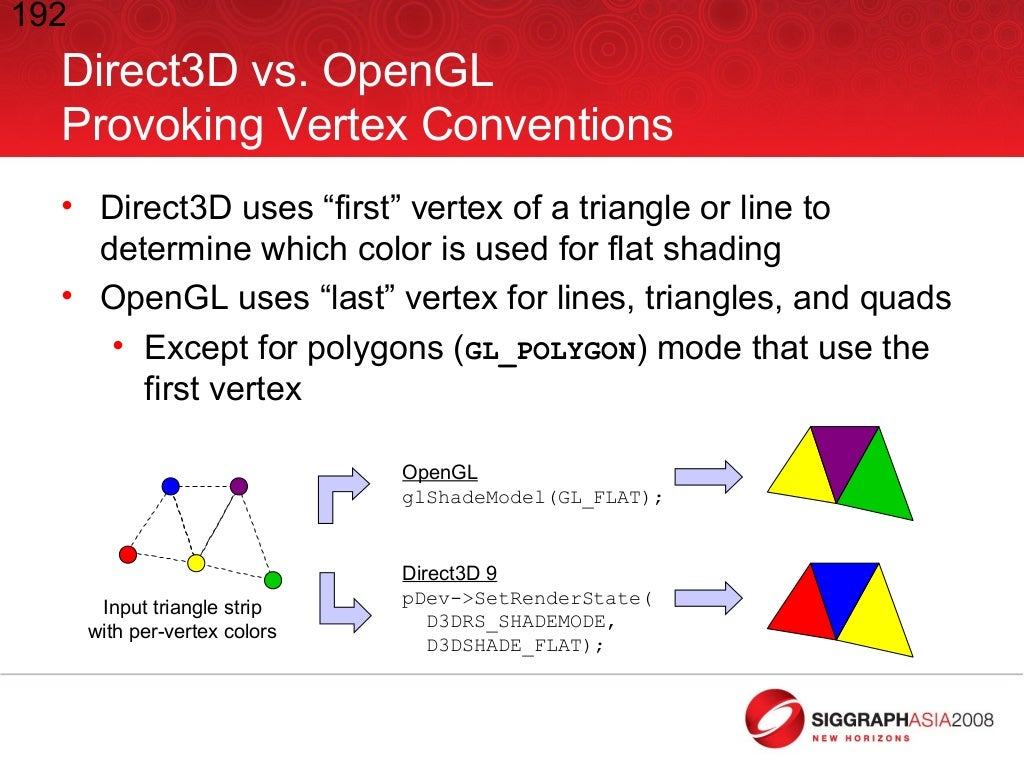 192 Direct3d Vs Opengl Provoking Registration Integrated Circuit Vector Stencils Library Register