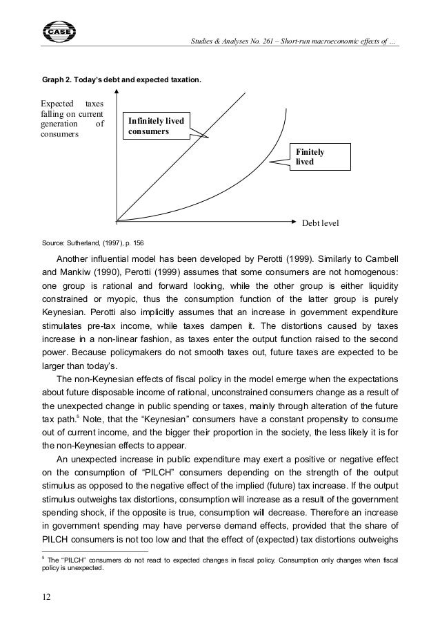 macroeconomic case studies How to study for chapter 7 case studies using demand and supply analysis chapter 7 develops the ability to apply the analysis of chapter 6 to various cases.