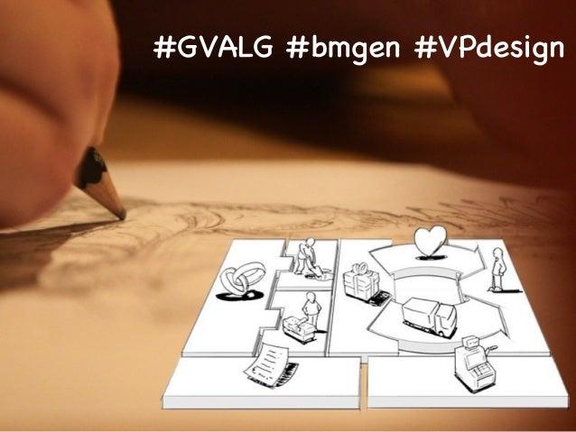 #GVALG #bmgen #VPdesign