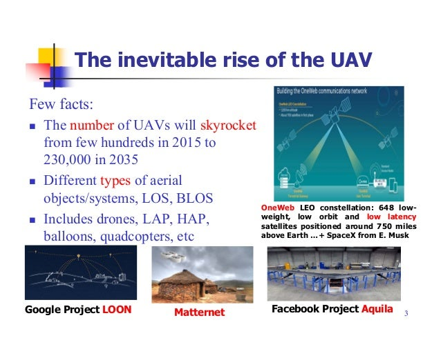 Tutorial on Wireless Communications and Networking with Drones and Unmanned Aerial Vehicles (UAVs) Slide 3