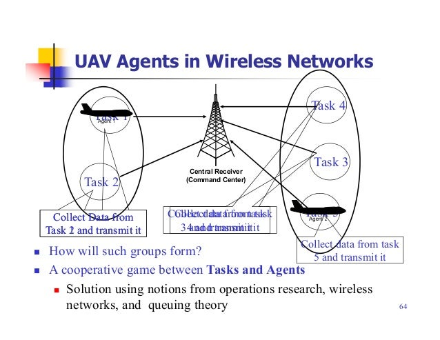 Tutorial on Wireless Communications and Networking with Drones and Un…SlideShare
