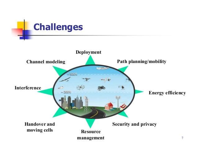 Telecommunication Networks Tutorial