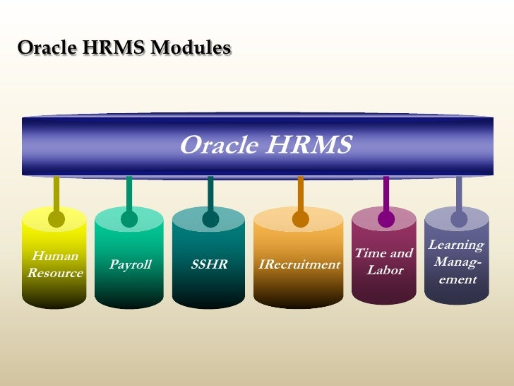 ORACLE HRMS MODULES EBOOK DOWNLOAD