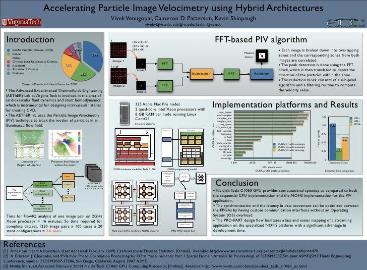 Accelerating Particle Image Velocimetry using Hybrid Architectures                                                        ...