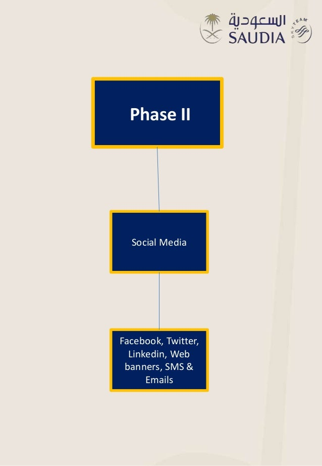 marketing strategy radisson hotel tourism essay Porter's five forces model competitive analysis for hotel industry essay  porter's five forces model competitive analysis for  unit strategy tool that.