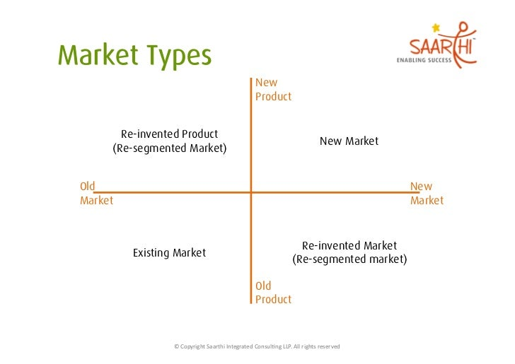 Perspective on Go To Market Slide 2