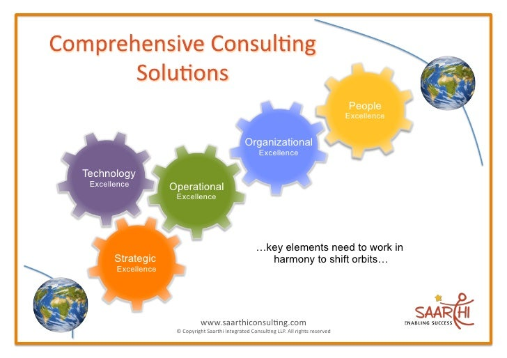 Saarthi Integrated Consulting Slide 3