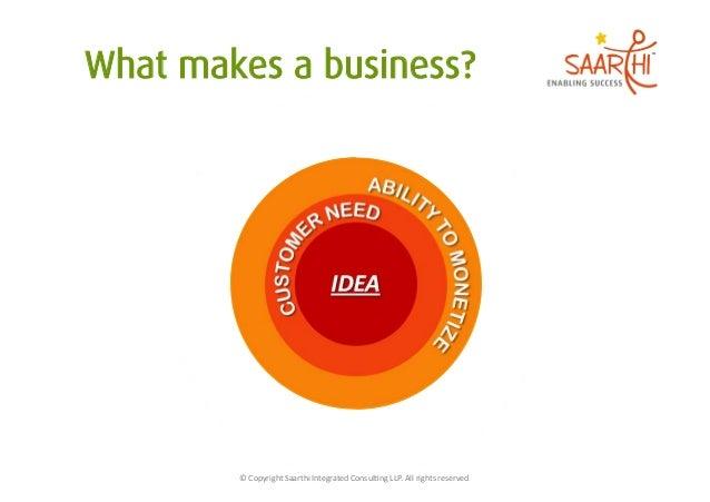 Taking Ideas to Business using MVPs Slide 2
