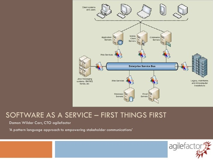 SOFTWARE AS A SERVICE – FIRST THINGS FIRST Damon Wilder Carr, CTO agilefactor 'A pattern language approach to empowering s...