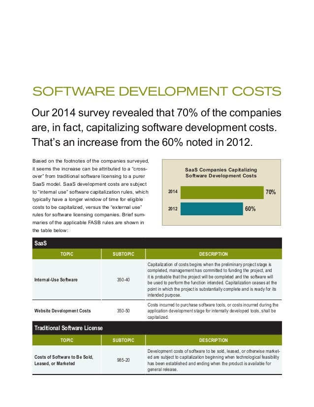 SaaS Companies: When to Capitalize Costs (includes survey results)