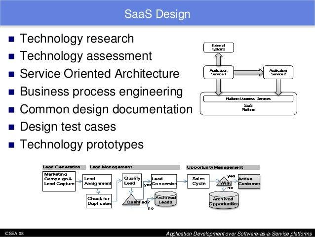 "ICSEA 08 Application Development over Software-as-a-Service platforms  SaaS Design  ""  Technology research  ""  Technology ..."