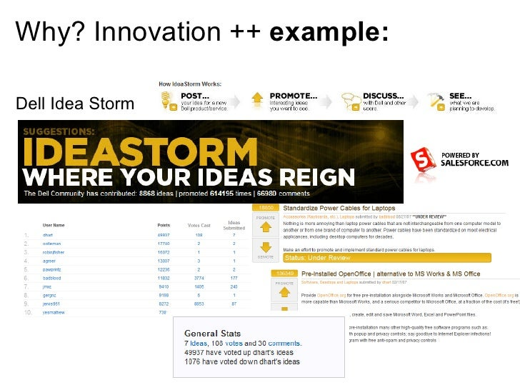 Why? Innovation ++ example:  Dell Idea Storm