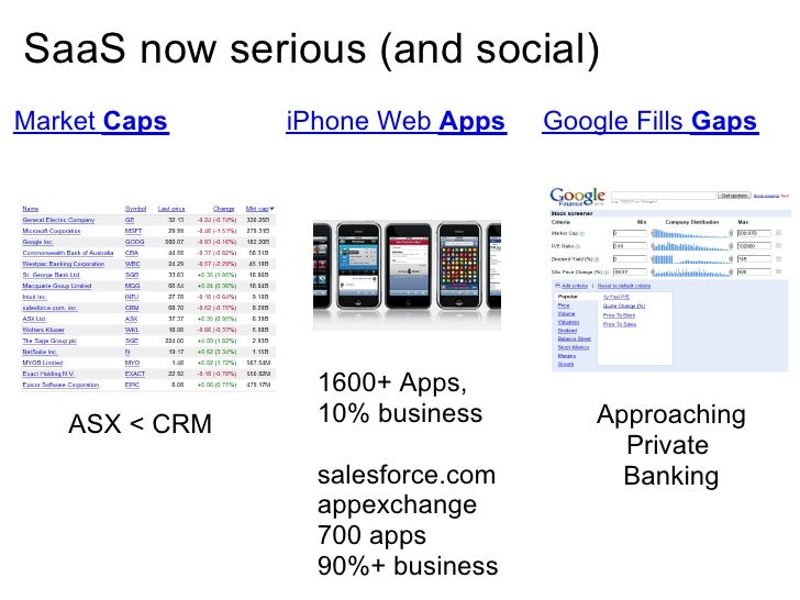SaaS now serious (and social) Market Caps    iPhone Web Apps    Google Fills Gaps                      1600+ Apps,    ASX ...