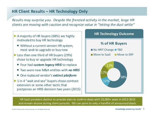 Hr Buyers. Com