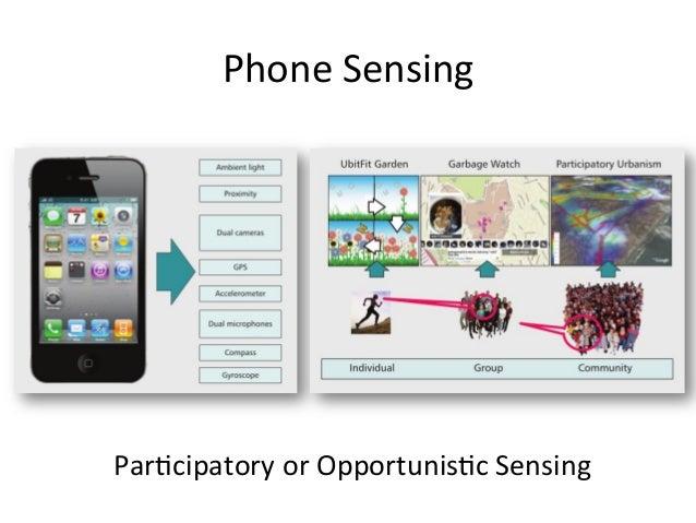 Phone Sensing ParUcipatory or OpportunisUc Sensing