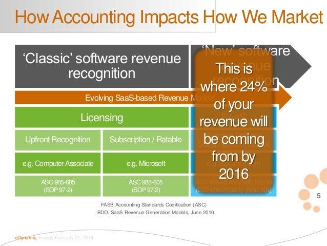 caltron computers revenue recognition