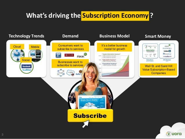 The Subscription Economy Operating Plan Slide 3