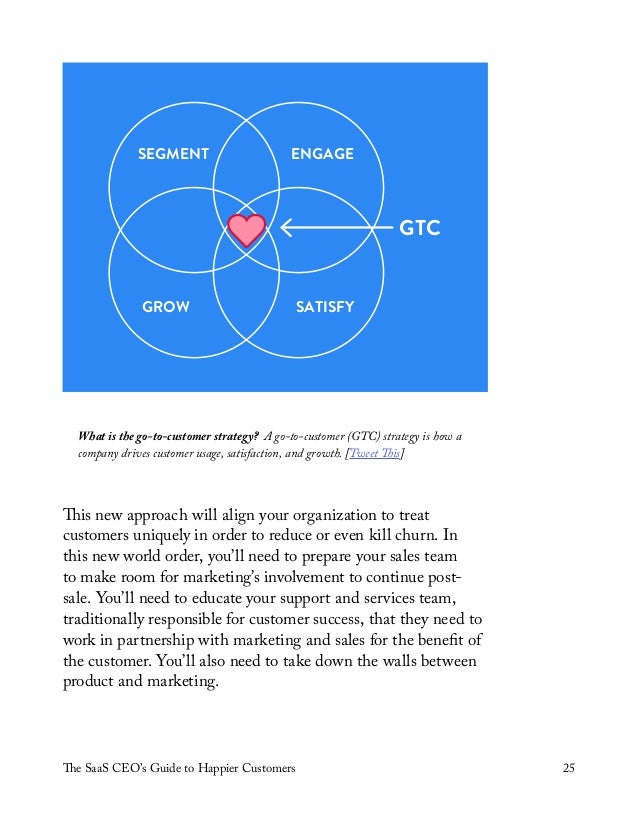 The SaaS CEO's Guide to Happier Customers 25 What is the go-to-customer strategy? A go-to-customer (GTC) strategy is how a...