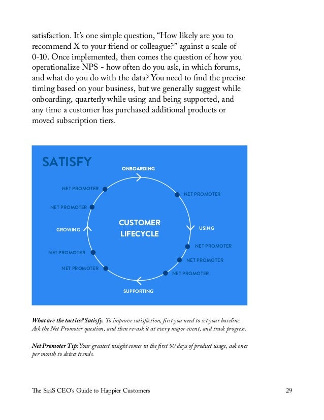 """The SaaS CEO's Guide to Happier Customers 29 satisfaction. It's one simple question, """"How likely are you to recommend X to..."""